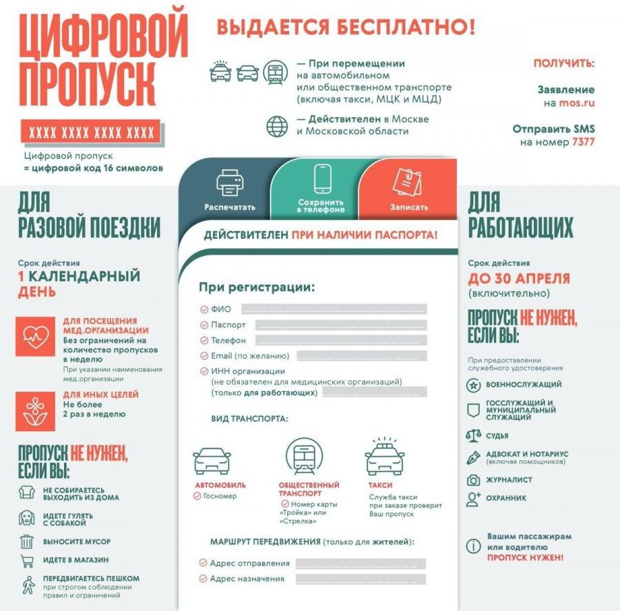 В Подмосковье и Москве вводится пропускной режим